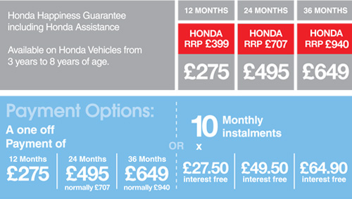 Honda Extended Guarantee Prices